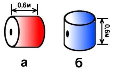 Влияние формы акустической системы на АЧХ звука