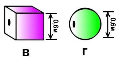 Круглая колонка и квадратная колонка - Влияние формы акустической системы на АЧХ звука