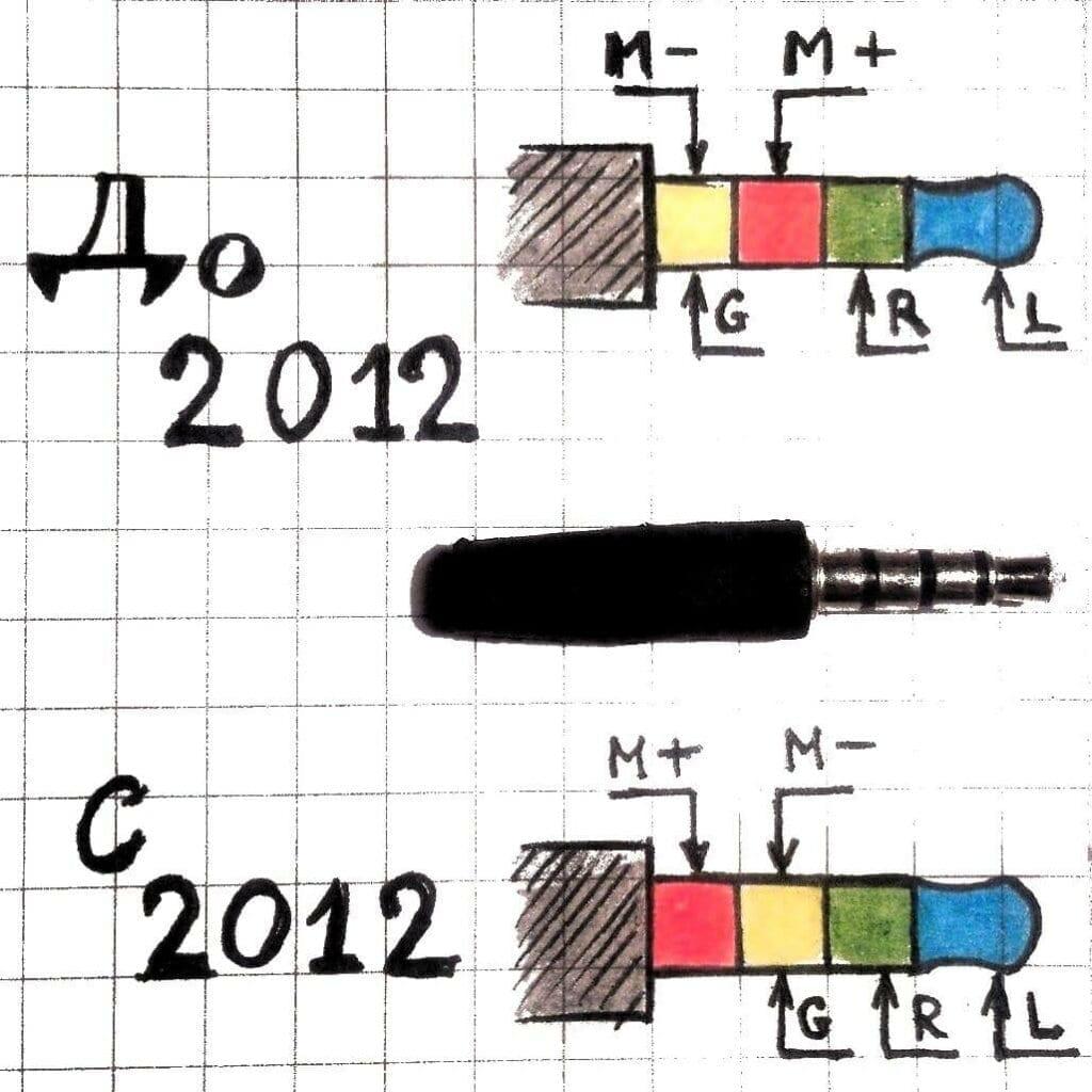 Схема для пайки наушников 21