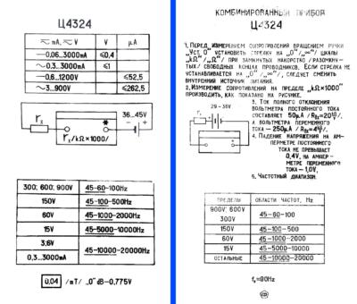 Ц4324, схема Ц4324 и подробное описание