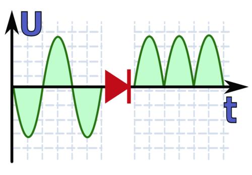 Активный Выпрямитель - точное измерение переменного напряжения