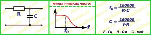 RC-цепь - Фильтр Низких Частот (ФНЧ) - он же интегратор