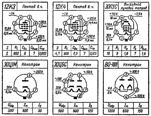 цоколевка ламп 12К3, 12К4, 30П1, 30Ц1М, 30Ц6С, В0-188 радиолампы ссср