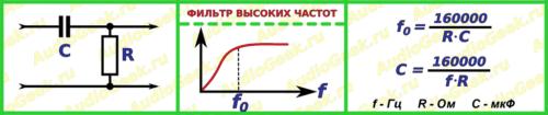 RC-цепь - Фильтр Высоких Частот (ФВЧ) - он же дифференциатор