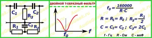 RC-цепь - Двойной Т-образный фильтр - пробка
