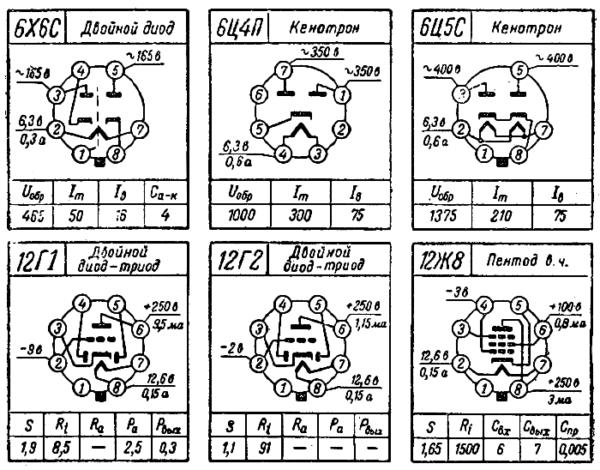 цоколевка ламп 6Х6С, 6Ц4П, 6Ц5С, 12Г1, 12Г2, 12Ж8 радиолампы ссср