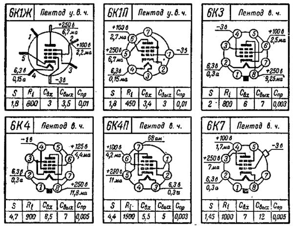 цоколевка ламп 6К1Ж, 6К1П, 6К3, 6К4, 6К4П, 6К7 радиолампы ссср