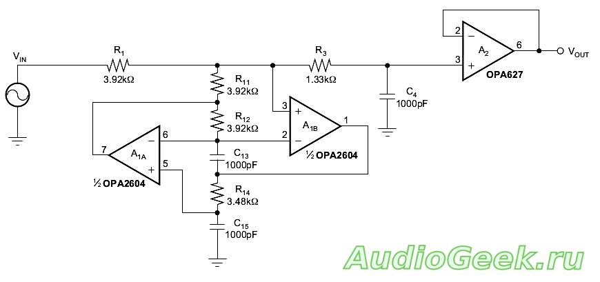 Фильтры низкой частоты для ЦАП и АЦП на гираторах