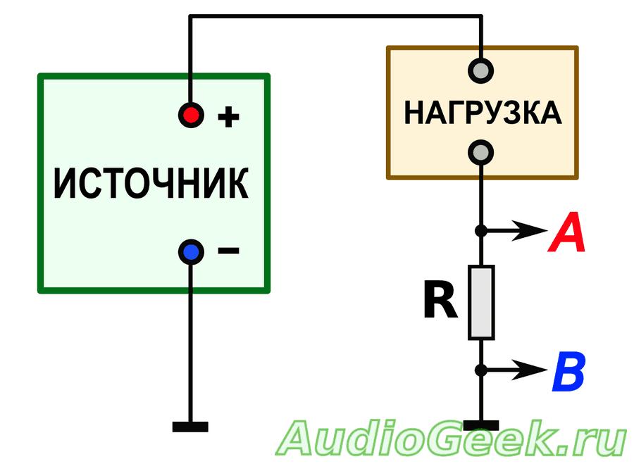 как измерить ток с любой точностью
