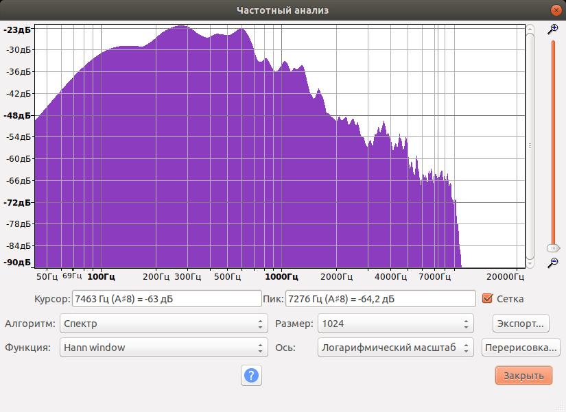 эквализация записи голоса - спектр срез нч